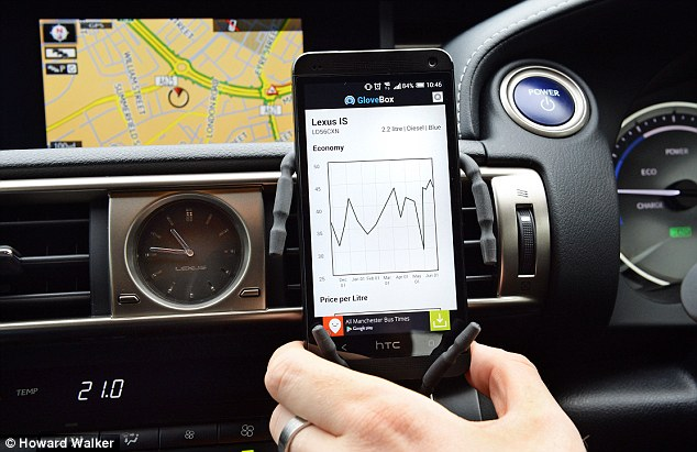 GloveBox app in use with phone mounted on vehicle dashboard